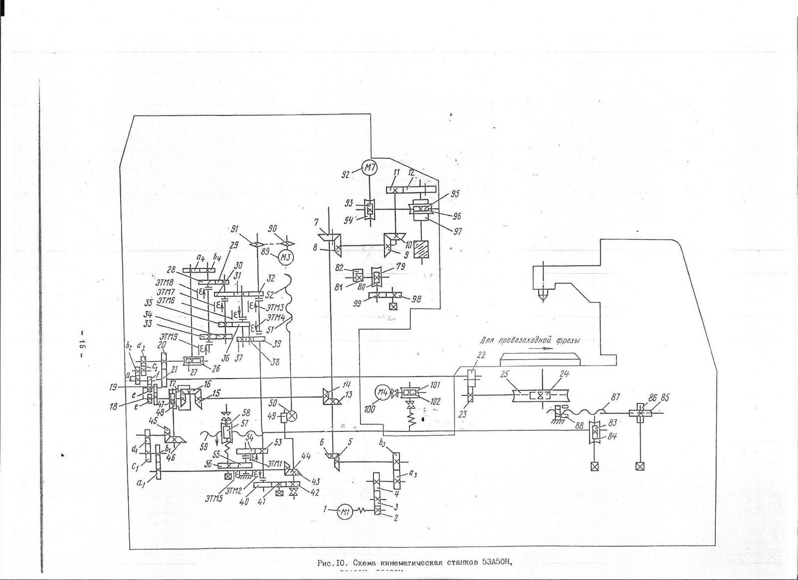 Зубофрезерный станок 5к32а схема printsipialnaya zip
